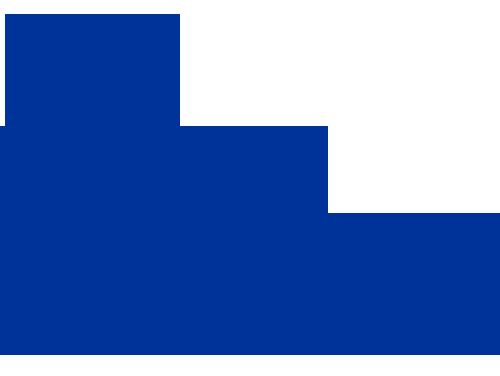MasterBrush Painting